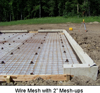 how to order Concrete Wire Mesh Ups