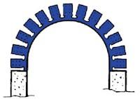Stucco Vinyl Arch Casing Bead