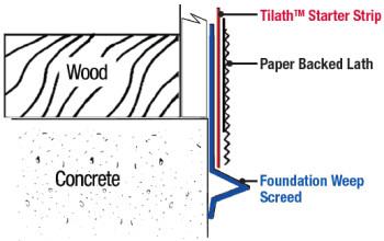Stucco Lath Paper Starter Strip 2