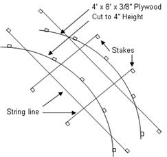 Concrete Forming Curves P1