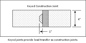 Concrete Keyed Construction Joint