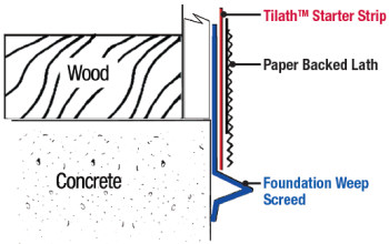 Stucco Lath Paper Starter Strip 2